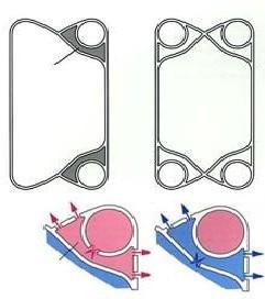 Уплотнения теплообменника