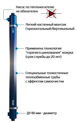 """Теплообменник АН-1 """"Игла"""": размеры и монтаж"""